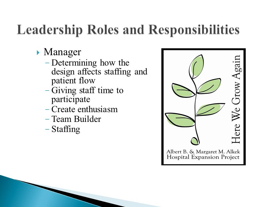  Manager - Determining how the design affects staffing and patient flow - Giving staff time to participate - Create enthusiasm - Team Builder - Staffing