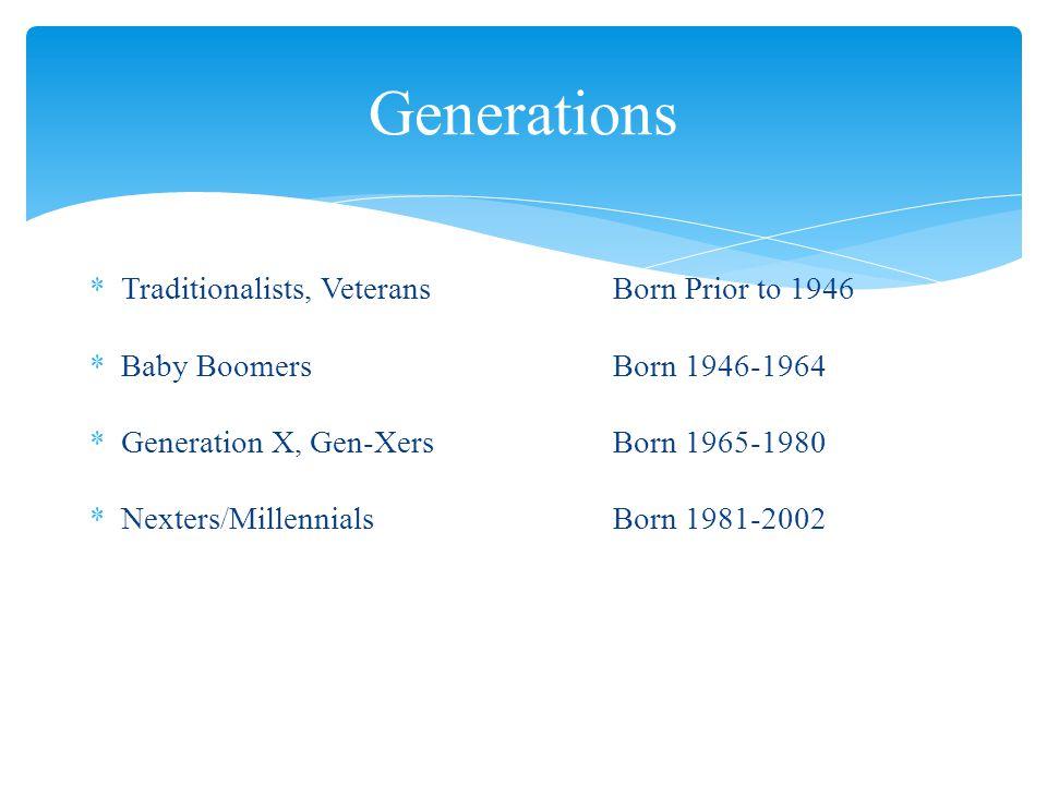*Traditionalists, VeteransBorn Prior to 1946 *Baby Boomers Born 1946-1964 *Generation X, Gen-XersBorn 1965-1980 *Nexters/MillennialsBorn 1981-2002 Generations