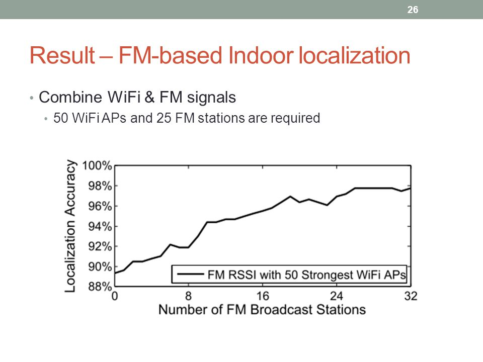 Result – FM-based Indoor localization Combine WiFi & FM signals 50 WiFi APs and 25 FM stations are required 26