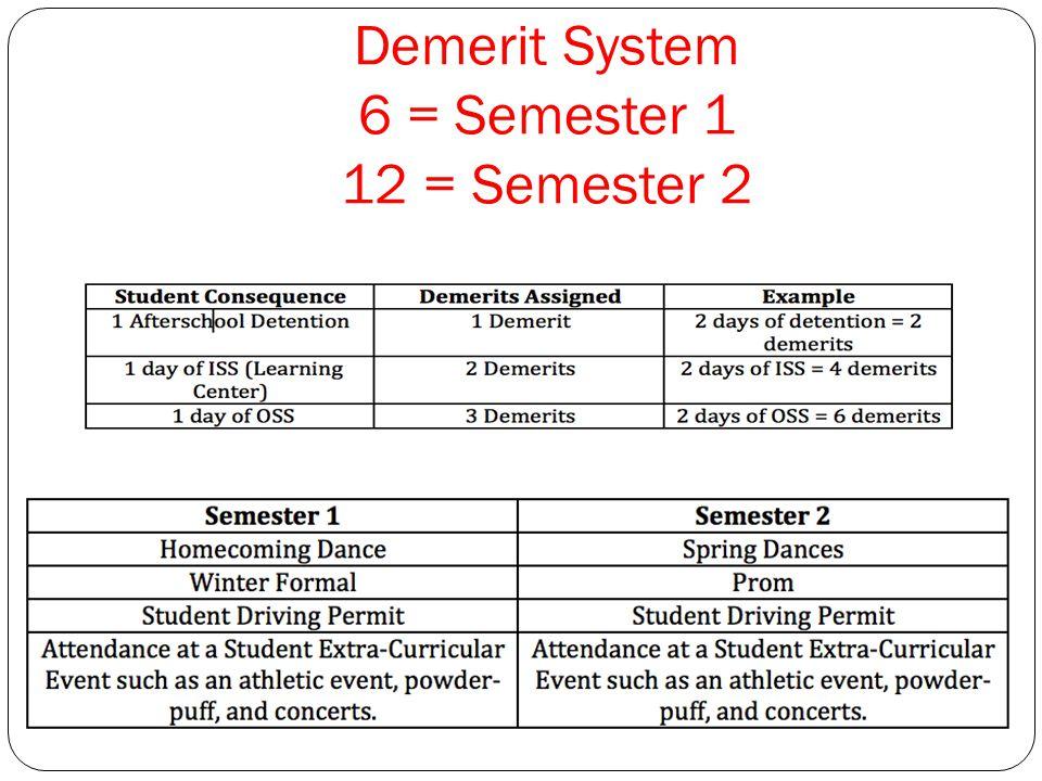 Demerit System 6 = Semester 1 12 = Semester 2
