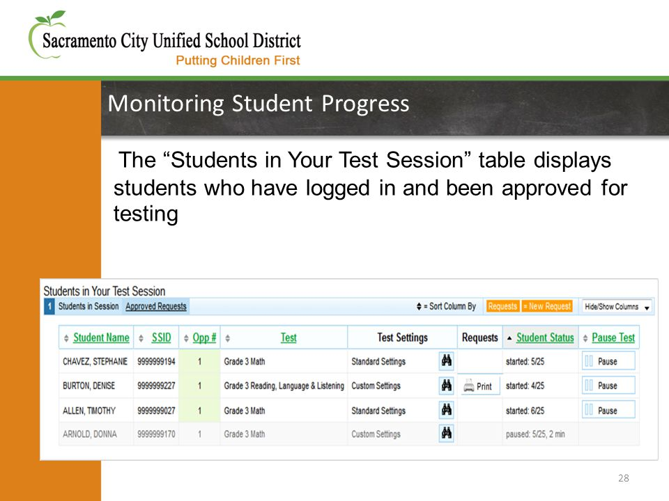Monitoring Student Progress 28 The Students in Your Test Session table displays students who have logged in and been approved for testing