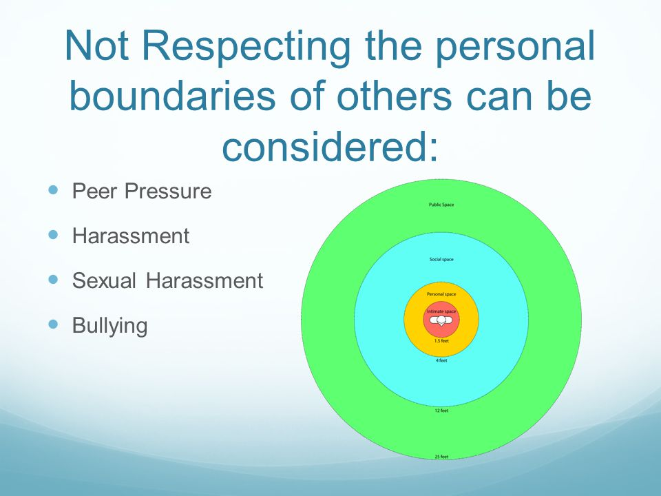 Not Respecting the personal boundaries of others can be considered: Peer Pressure Harassment Sexual Harassment Bullying