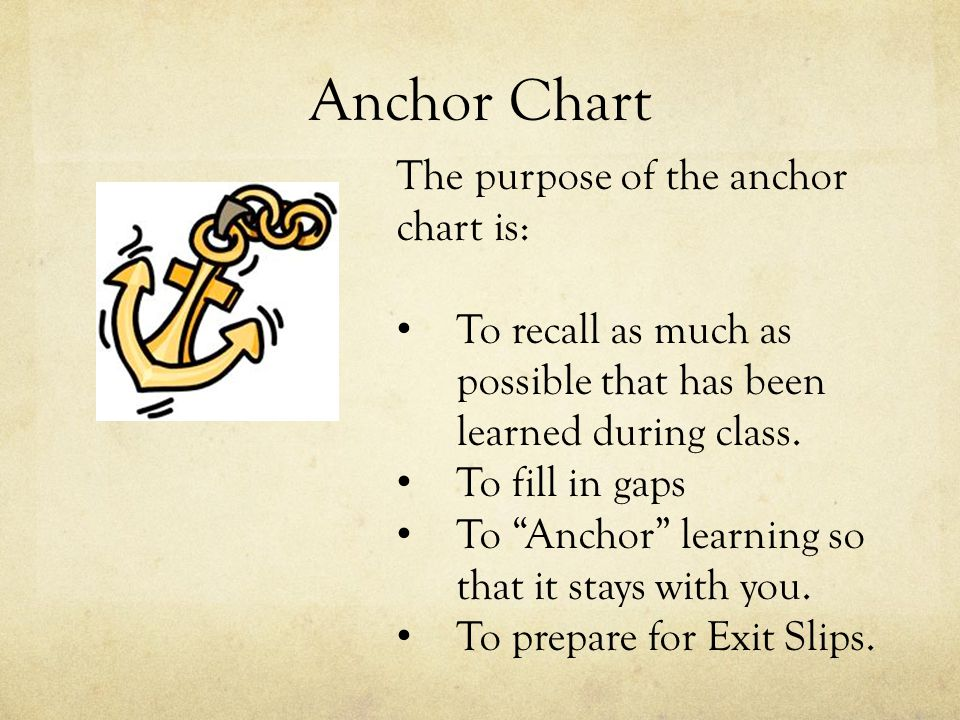 Anchor Chart The purpose of the anchor chart is: To recall as much as possible that has been learned during class.