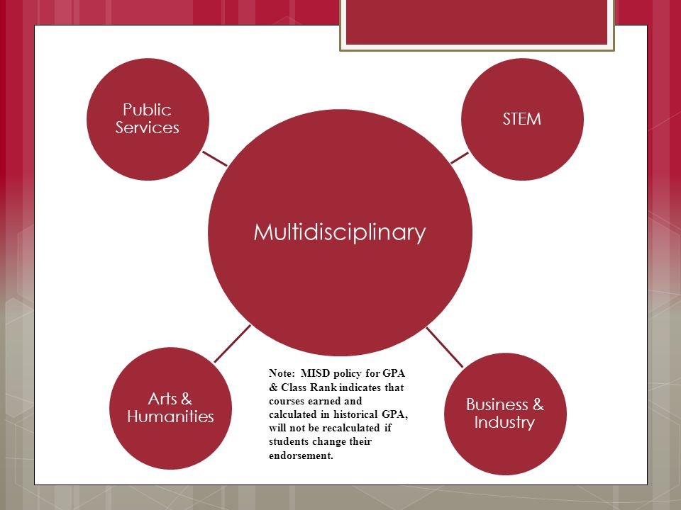 Multidisciplinary STEM Business & Industry Arts & Humanities Public Services Note: MISD policy for GPA & Class Rank indicates that courses earned and calculated in historical GPA, will not be recalculated if students change their endorsement.
