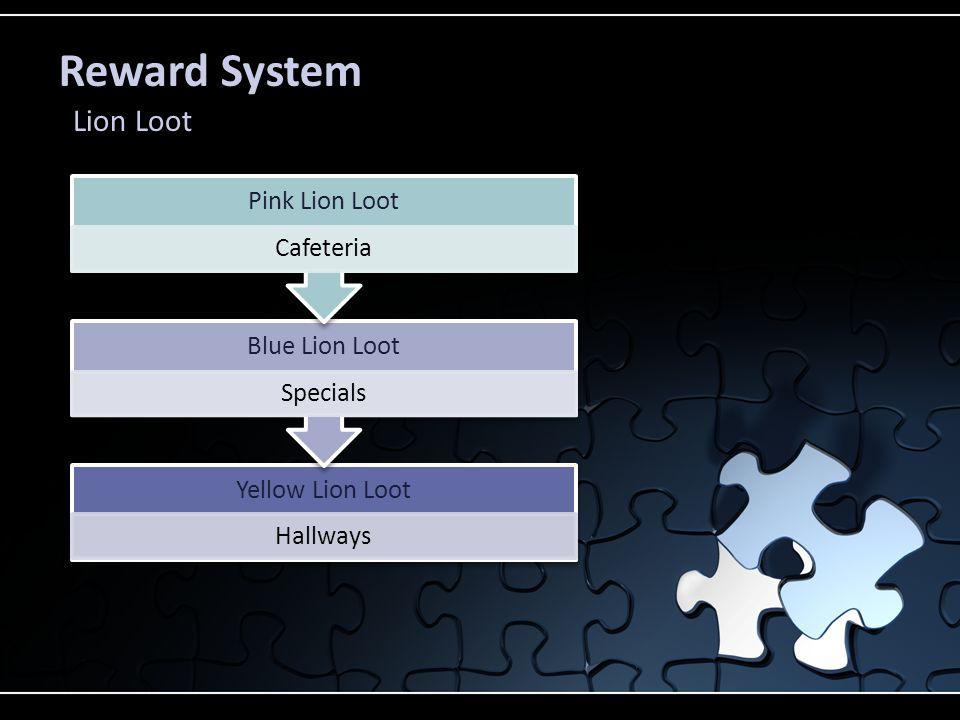Reward System Lion Loot
