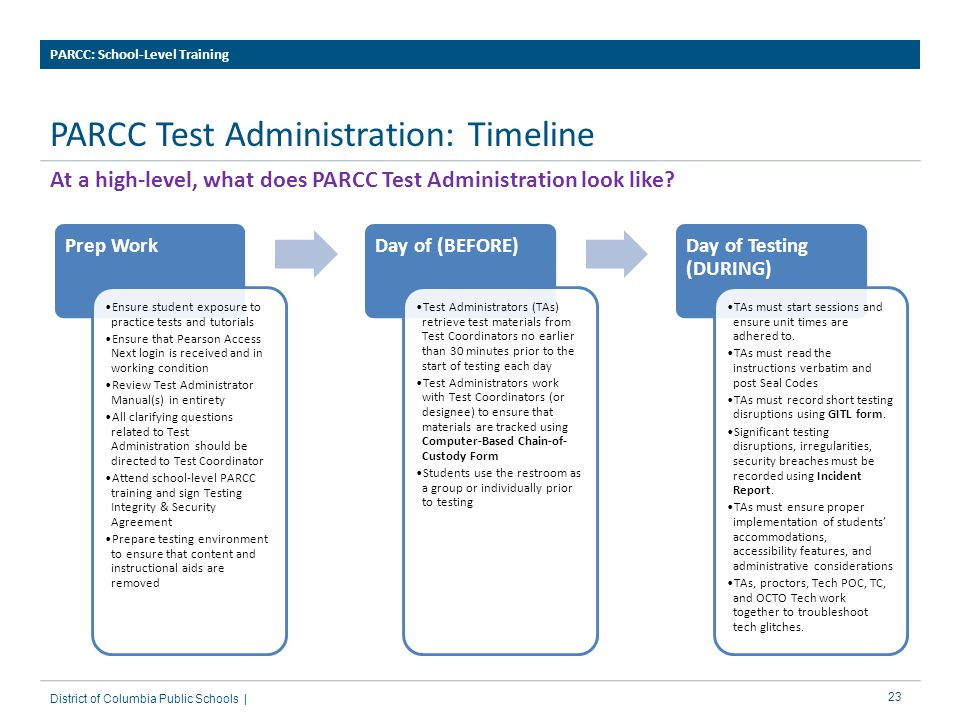 23 PARCC Test Administration: Timeline PARCC: School-Level Training District of Columbia Public Schools | Prep Work Ensure student exposure to practice tests and tutorials Ensure that Pearson Access Next login is received and in working condition Review Test Administrator Manual(s) in entirety All clarifying questions related to Test Administration should be directed to Test Coordinator Attend school-level PARCC training and sign Testing Integrity & Security Agreement Prepare testing environment to ensure that content and instructional aids are removed Day of (BEFORE) Test Administrators (TAs) retrieve test materials from Test Coordinators no earlier than 30 minutes prior to the start of testing each day Test Administrators work with Test Coordinators (or designee) to ensure that materials are tracked using Computer-Based Chain-of- Custody Form Students use the restroom as a group or individually prior to testing Day of Testing (DURING) TAs must start sessions and ensure unit times are adhered to.