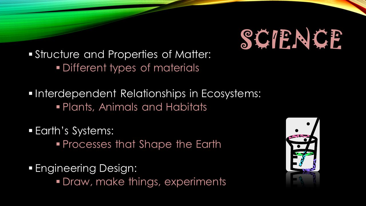 SCIENCE  Structure and Properties of Matter:  Different types of materials  Interdependent Relationships in Ecosystems:  Plants, Animals and Habitats  Earth's Systems:  Processes that Shape the Earth  Engineering Design:  Draw, make things, experiments