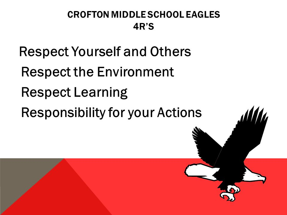 CROFTON MIDDLE SCHOOL EAGLES 4R'S Respect Yourself and Others Respect the Environment Respect Learning Responsibility for your Actions