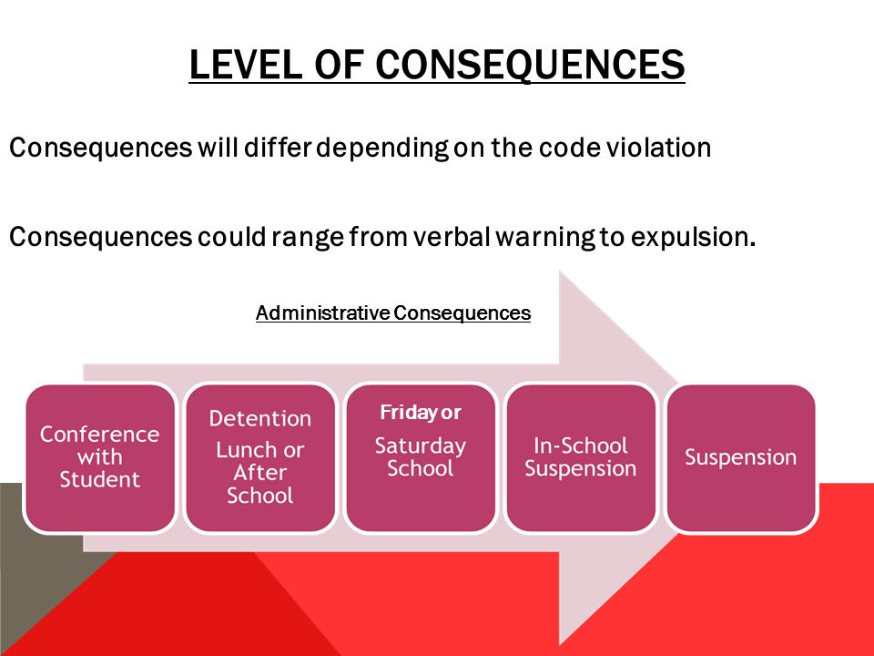 LEVEL OF CONSEQUENCES Consequences will differ depending on the code violation Consequences could range from verbal warning to expulsion.