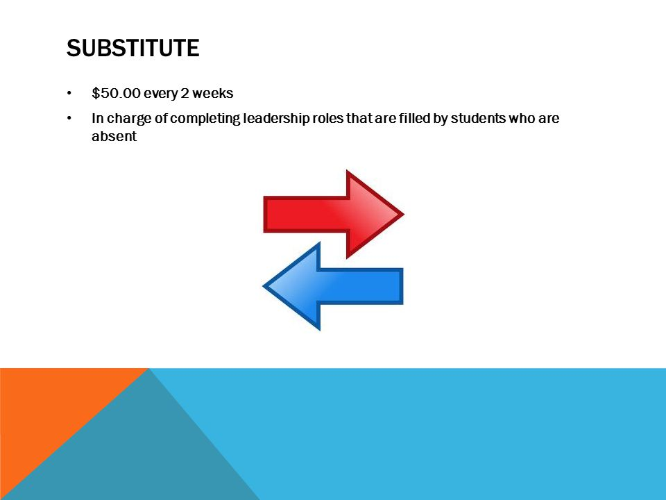 SUBSTITUTE $50.00 every 2 weeks In charge of completing leadership roles that are filled by students who are absent