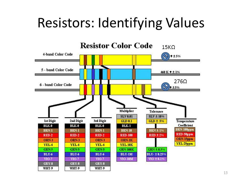 Resistors: Identifying Values 15KΩ 13 276Ω