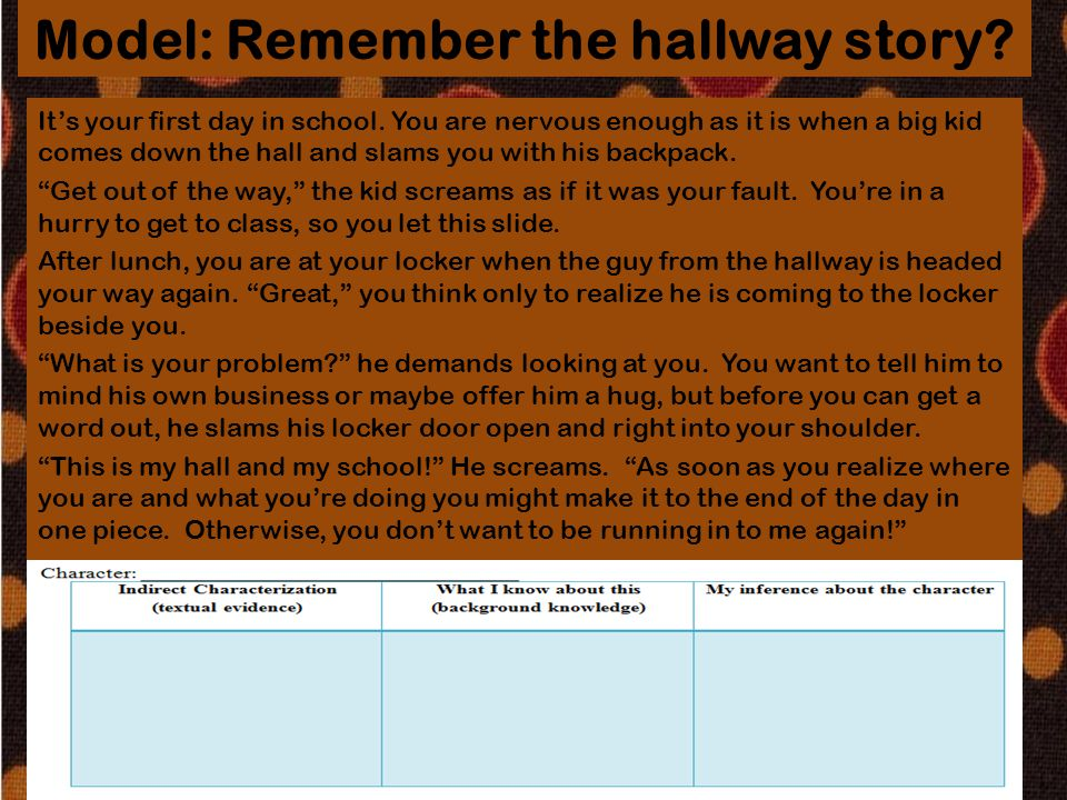 Model: Remember the hallway story? It's your first day in school. You are nervous enough as it is when a big kid comes down the hall and slams you wit