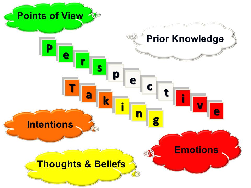 Emotions Prior Knowledge Points of View Intentions Thoughts & Beliefs PP ee rr ss pp ee cc tt ii vv ee TT aa kk ii nn gg