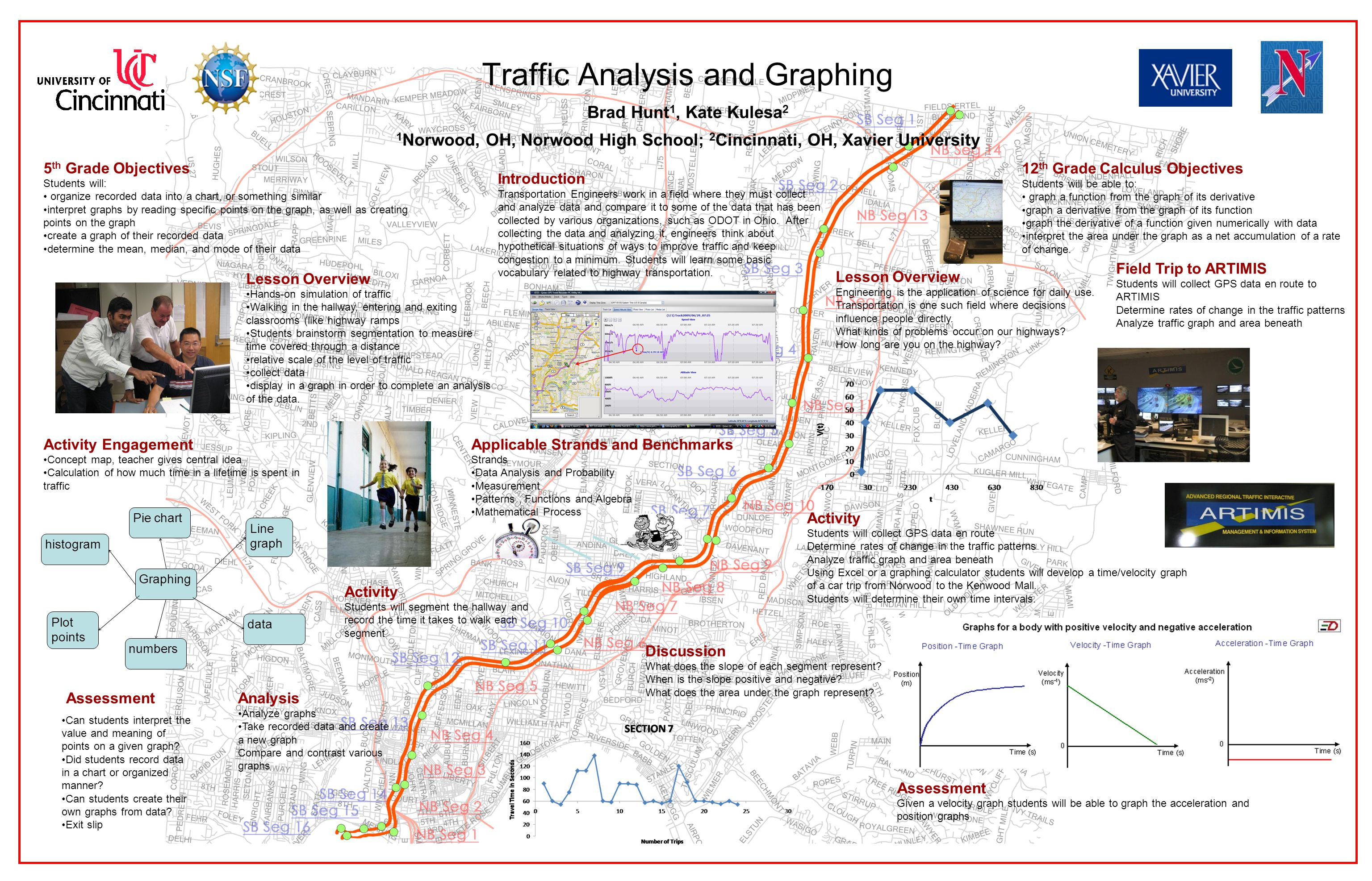 Traffic Analysis and Graphing 5 th Grade Objectives Students will: organize recorded data into a chart, or something similar interpret graphs by reading specific points on the graph, as well as creating points on the graph create a graph of their recorded data determine the mean, median, and mode of their data Applicable Strands and Benchmarks Strands Data Analysis and Probability Measurement Patterns, Functions and Algebra Mathematical Process Brad Hunt 1, Kate Kulesa 2 1 Norwood, OH, Norwood High School; 2 Cincinnati, OH, Xavier University 12 th Grade Calculus Objectives Students will be able to: graph a function from the graph of its derivative graph a derivative from the graph of its function graph the derivative of a function given numerically with data interpret the area under the graph as a net accumulation of a rate of change.