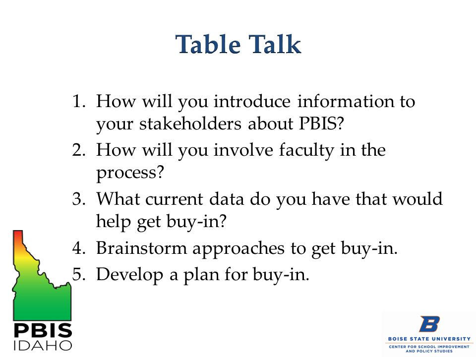 1.How will you introduce information to your stakeholders about PBIS.