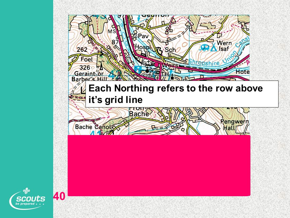 Each Northing refers to the row above it's grid line 40