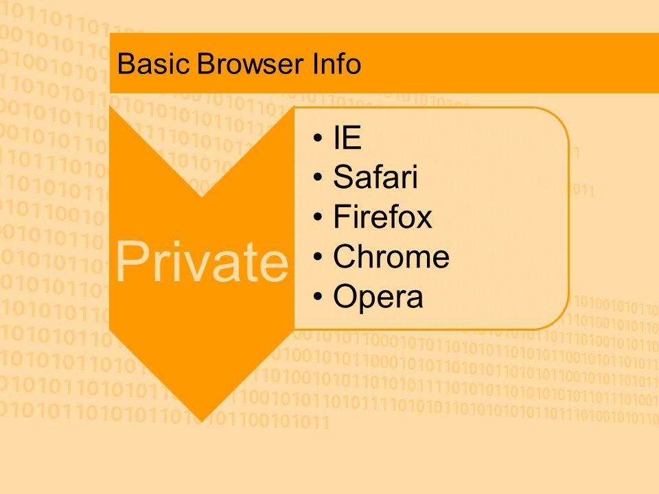 Basic Browser Info Private IE Safari Firefox Chrome Opera