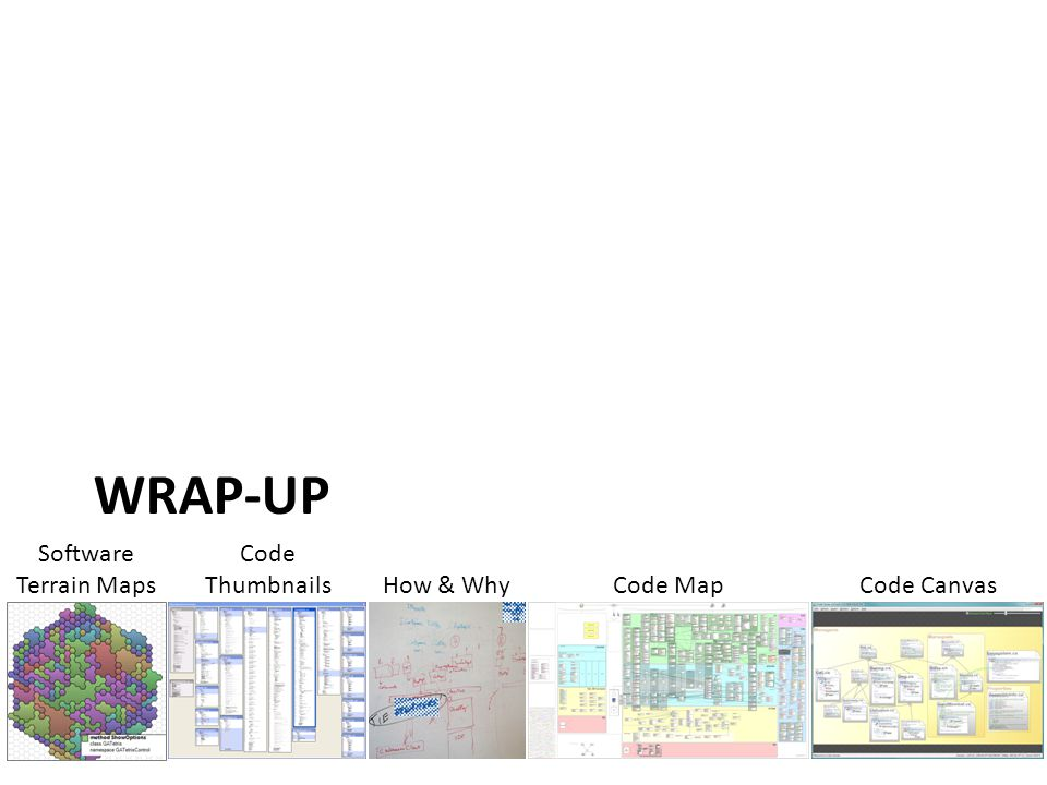WRAP-UP Software Terrain Maps Code Thumbnails How & WhyCode MapCode Canvas