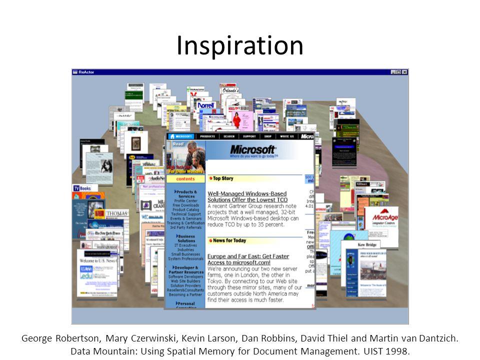 Inspiration George Robertson, Mary Czerwinski, Kevin Larson, Dan Robbins, David Thiel and Martin van Dantzich. Data Mountain: Using Spatial Memory for