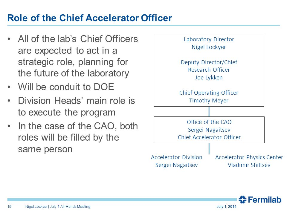 All of the lab's Chief Officers are expected to act in a strategic role, planning for the future of the laboratory Will be conduit to DOE Division Hea