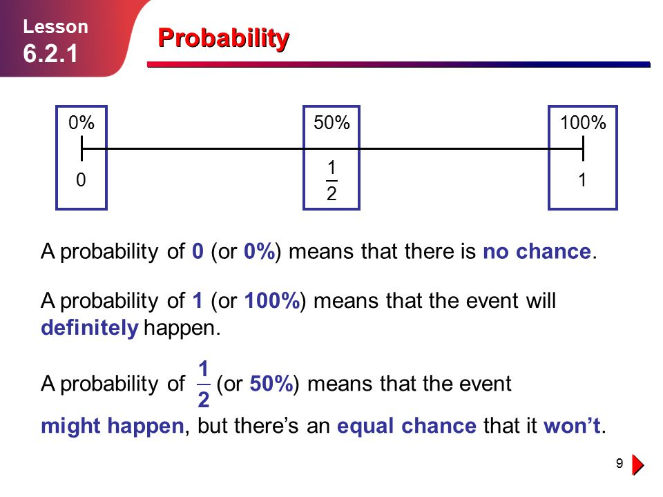 9 Probability Lesson 6.2.1 A probability of 0 (or 0%) means that there is no chance. A probability of 1 (or 100%) means that the event will definitely