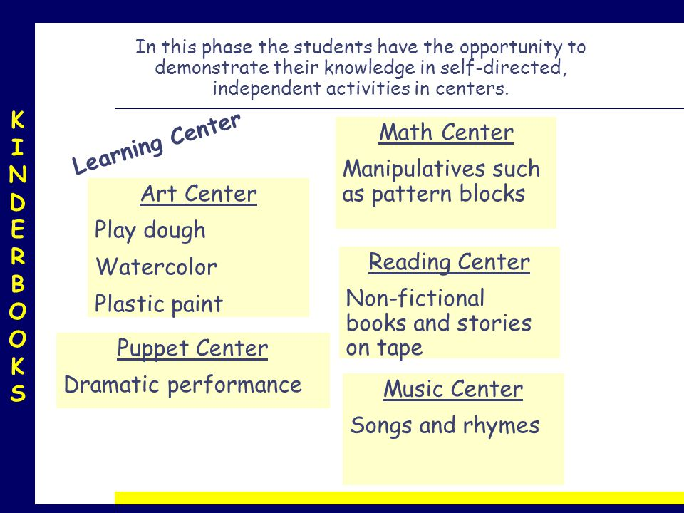 KINDERBOOKSKINDERBOOKS Learning Center In this phase the students have the opportunity to demonstrate their knowledge in self-directed, independent activities in centers.
