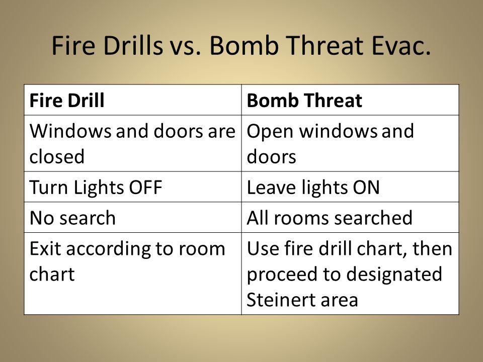 Fire Drills vs.Bomb Threat Evac.