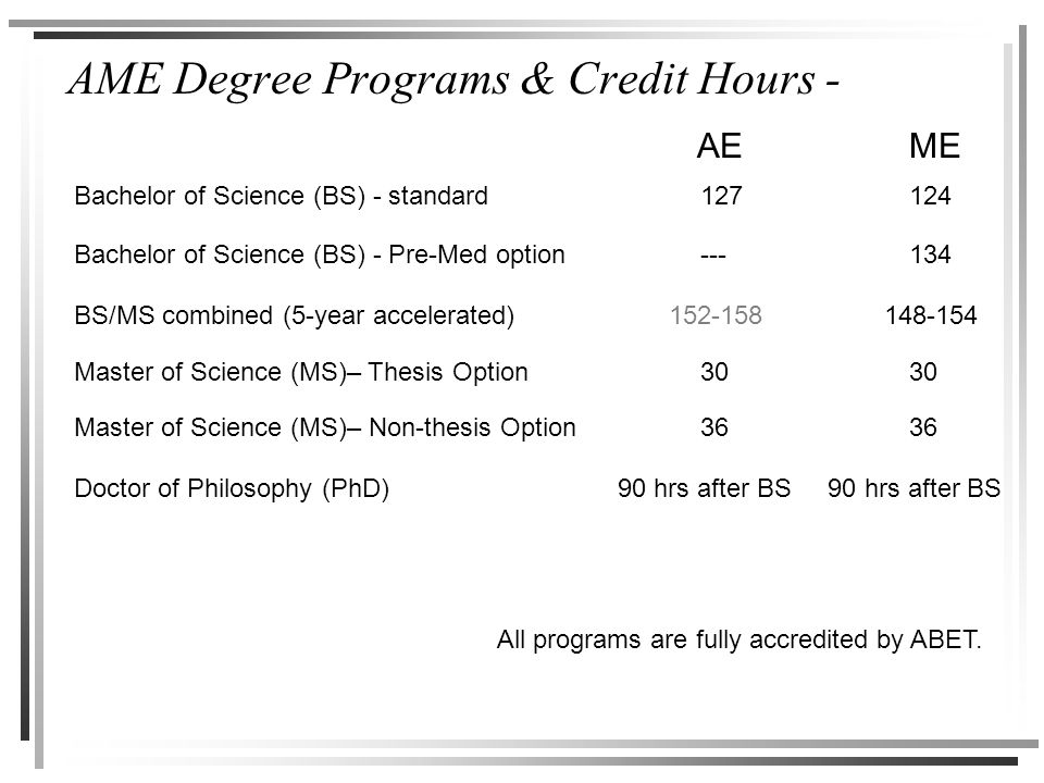 AME Degree Programs & Credit Hours - AE ME Bachelor of Science (BS) - standard127124 Bachelor of Science (BS) - Pre-Med option---134 BS/MS combined (5-year accelerated) 152-158 148-154 Master of Science (MS)– Thesis Option3030 Master of Science (MS)– Non-thesis Option3636 Doctor of Philosophy (PhD) 90 hrs after BS 90 hrs after BS All programs are fully accredited by ABET.