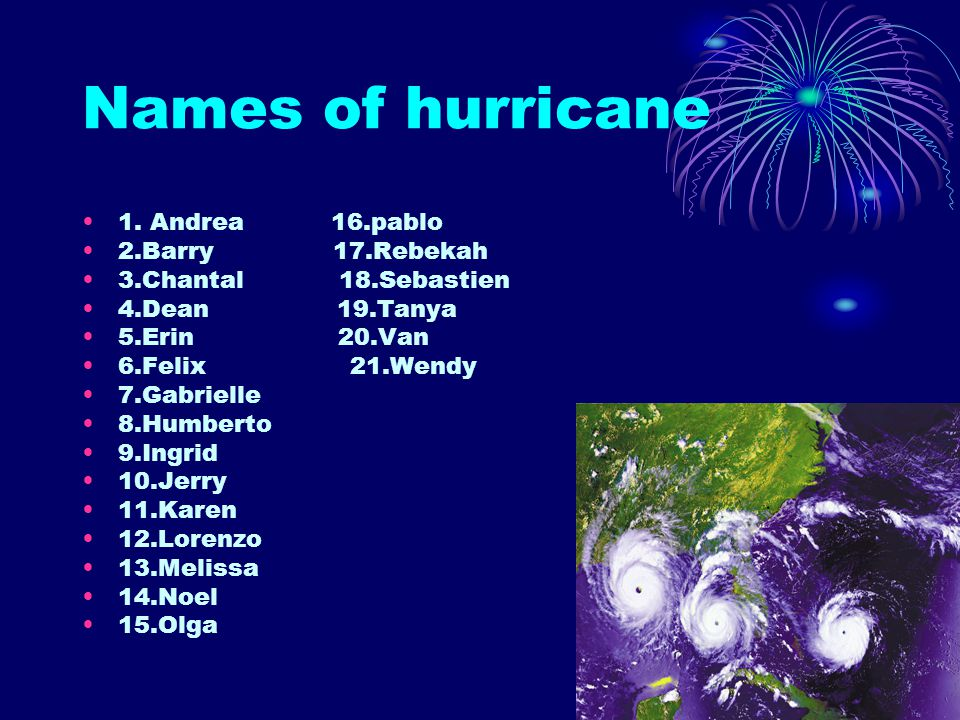 Names of hurricane 1.