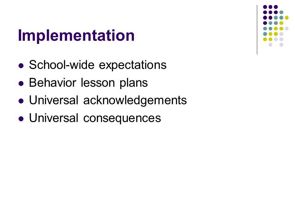 Implementation School-wide expectations Behavior lesson plans Universal acknowledgements Universal consequences