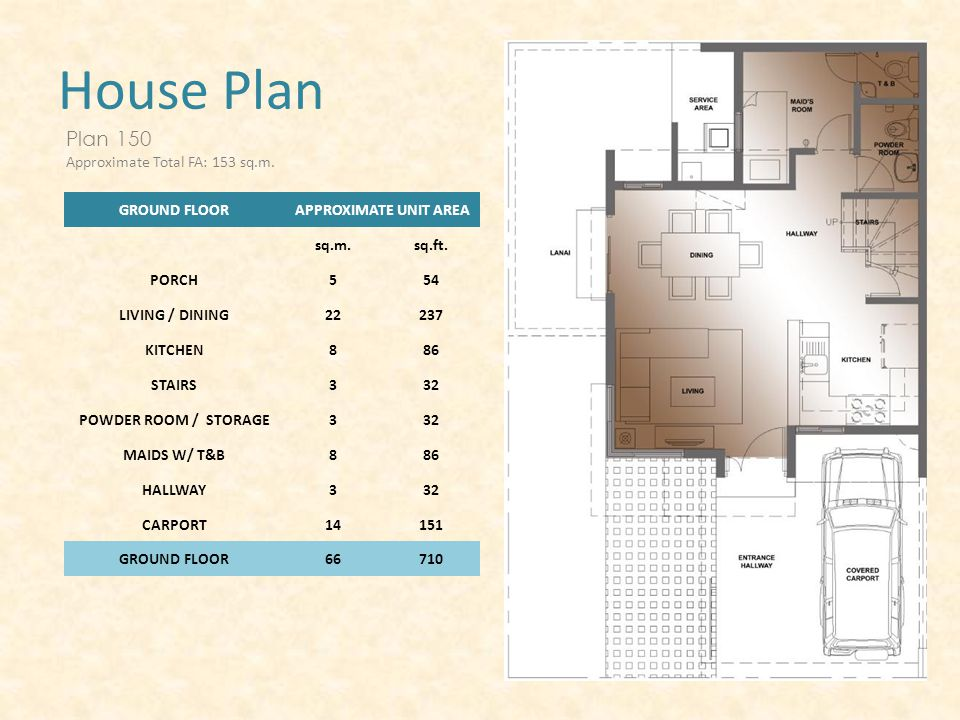Plan 150 House Plan GROUND FLOORAPPROXIMATE UNIT AREA sq.m.sq.ft.