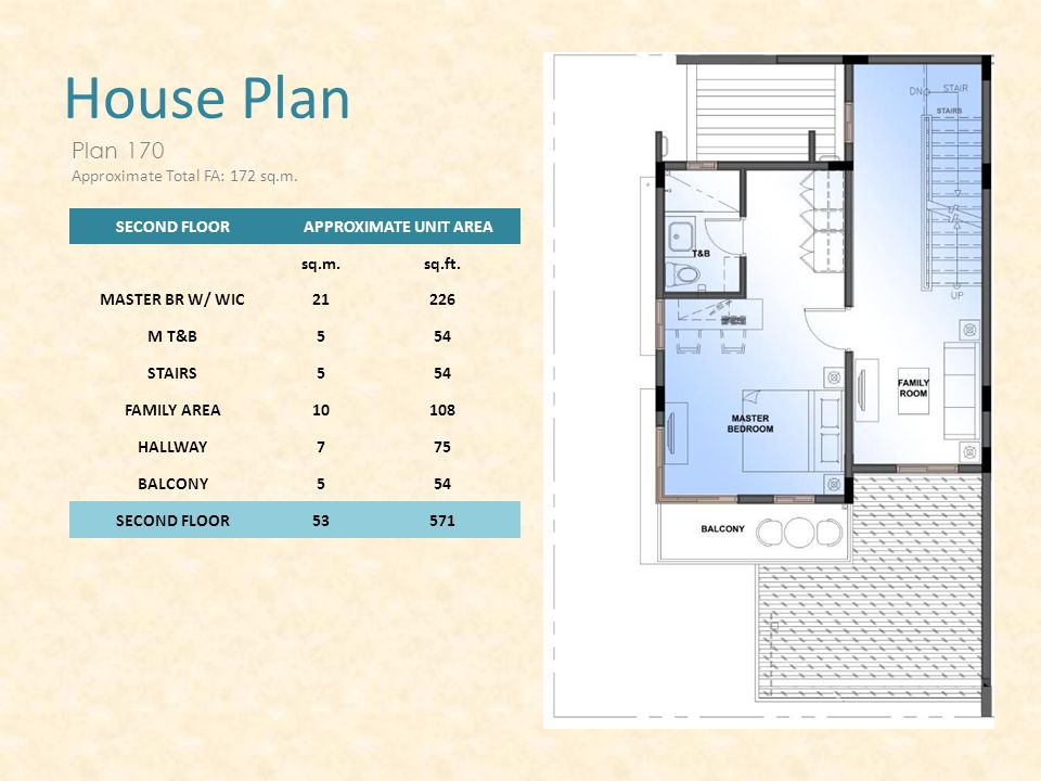 House Plan Plan 170 SECOND FLOORAPPROXIMATE UNIT AREA sq.m.sq.ft.
