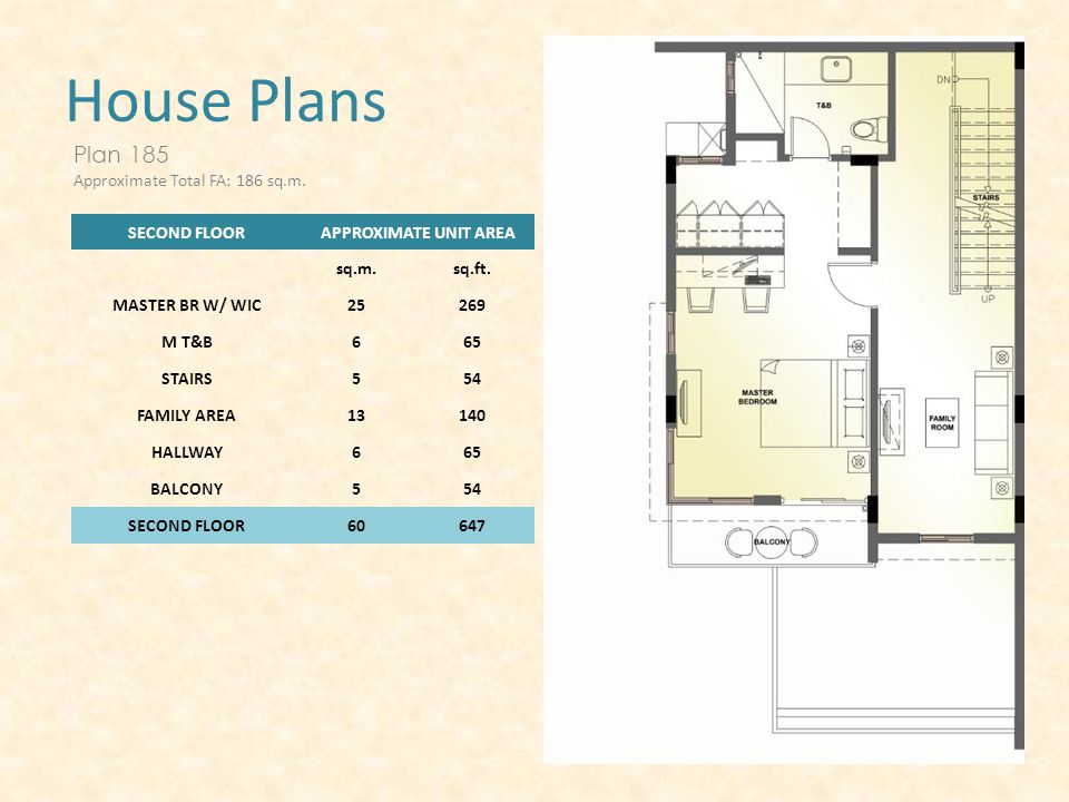 House Plans Plan 185 SECOND FLOORAPPROXIMATE UNIT AREA sq.m.sq.ft.