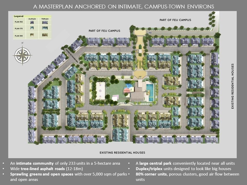 House Elevations Plan 185 Triplex