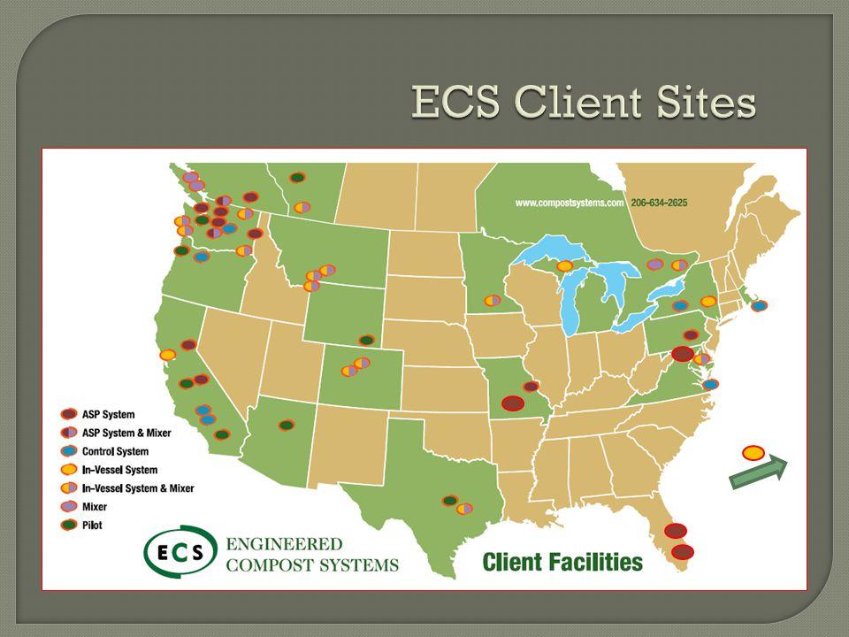 ECS Client Sites