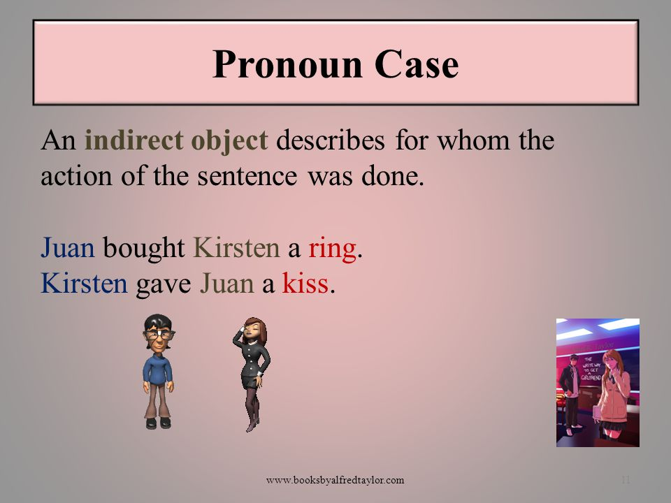 Pronoun Case An indirect object describes for whom the action of the sentence was done.