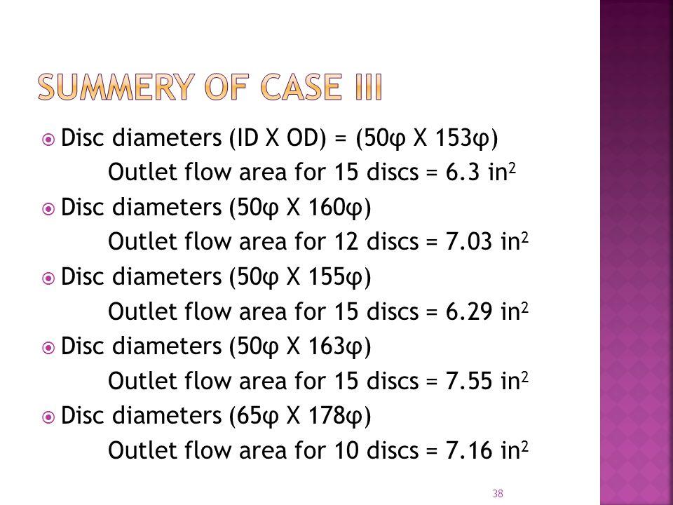  Disc diameters (ID X OD) = (50φ X 153φ) Outlet flow area for 15 discs = 6.3 in 2  Disc diameters (50φ X 160φ) Outlet flow area for 12 discs = 7.03 in 2  Disc diameters (50φ X 155φ) Outlet flow area for 15 discs = 6.29 in 2  Disc diameters (50φ X 163φ) Outlet flow area for 15 discs = 7.55 in 2  Disc diameters (65φ X 178φ) Outlet flow area for 10 discs = 7.16 in 2 38