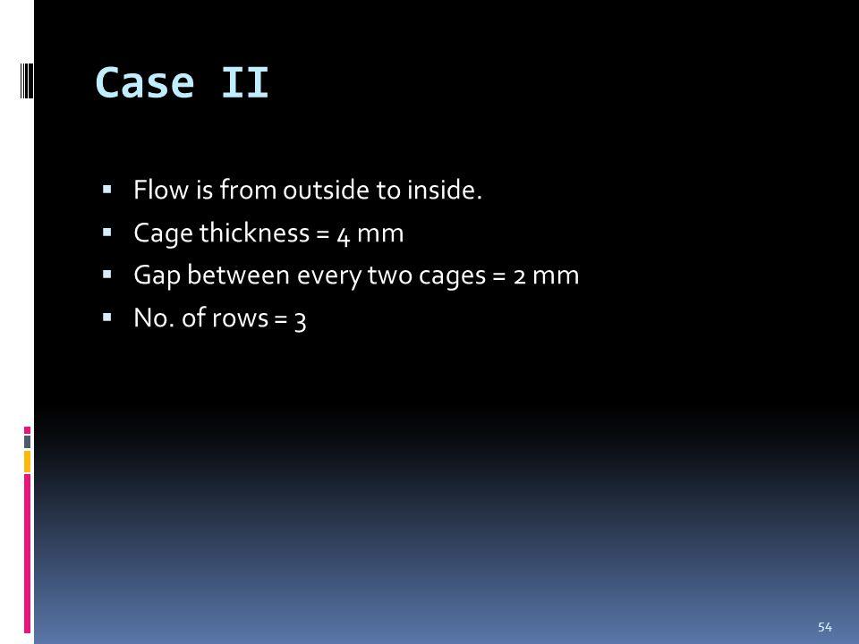 Case II  Flow is from outside to inside.