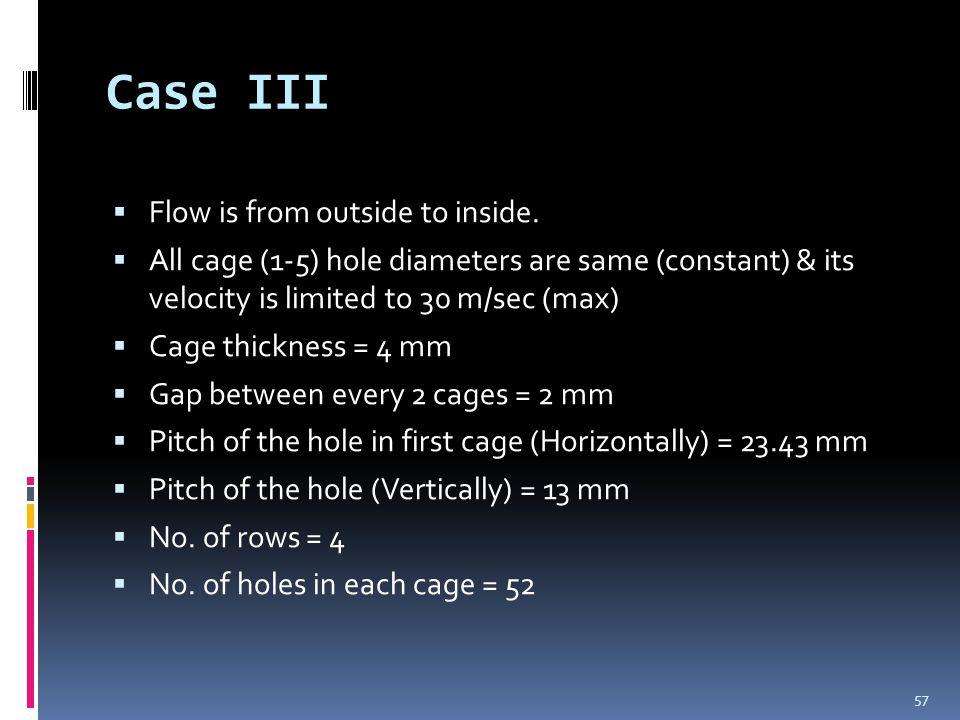 Case III  Flow is from outside to inside.