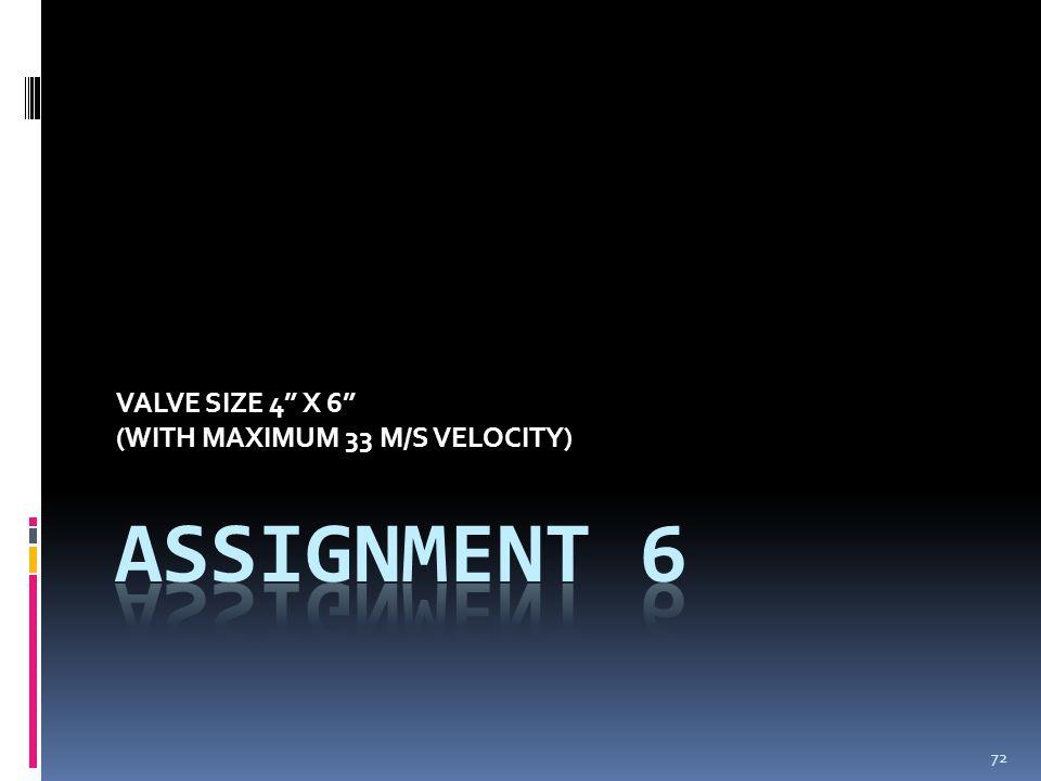 VALVE SIZE 4 X 6 (WITH MAXIMUM 33 M/S VELOCITY) 72