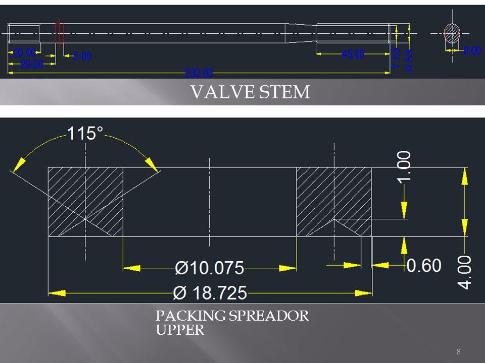 Pressure drop  Total pressure drop across valve including baffle plate = 594.88 (41.82 Kg/cm 2 ) Sr.