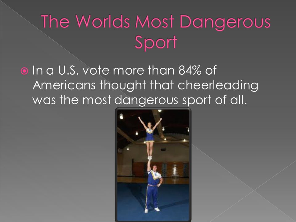  In a U.S. vote more than 84% of Americans thought that cheerleading was the most dangerous sport of all.