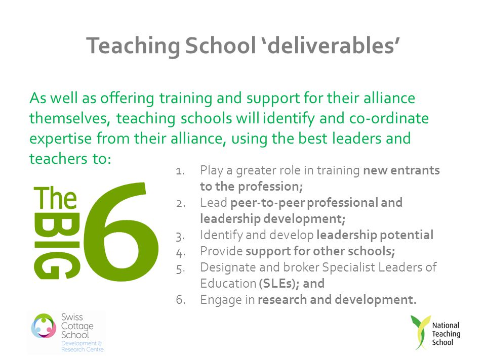 Teaching School 'deliverables' As well as offering training and support for their alliance themselves, teaching schools will identify and co-ordinate expertise from their alliance, using the best leaders and teachers to: 1.Play a greater role in training new entrants to the profession; 2.Lead peer-to-peer professional and leadership development; 3.Identify and develop leadership potential 4.Provide support for other schools; 5.Designate and broker Specialist Leaders of Education (SLEs); and 6.Engage in research and development.