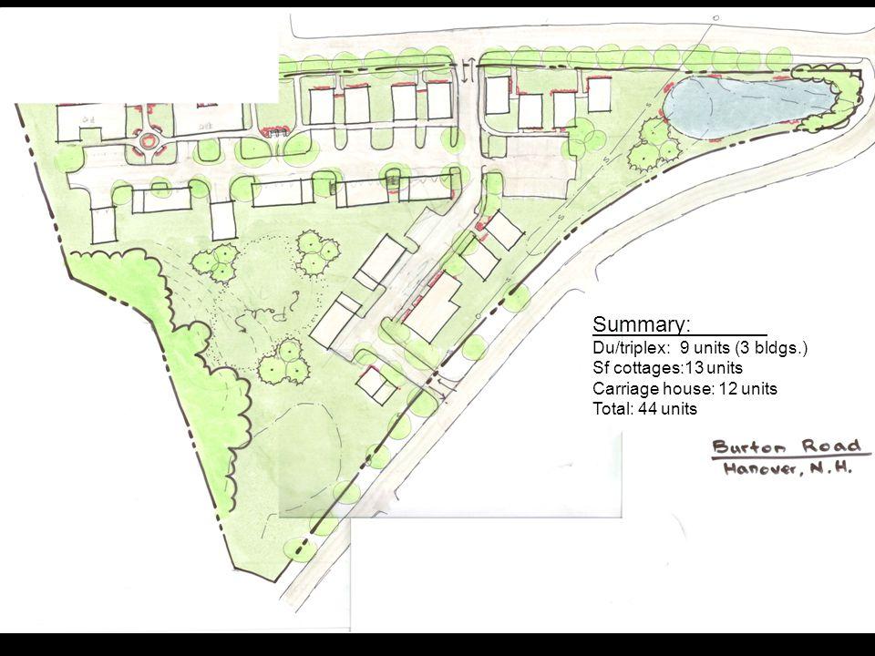Summary: Du/triplex:9 units (3 bldgs.) Sf cottages:13 units Carriage house: 12 units Total: 44 units