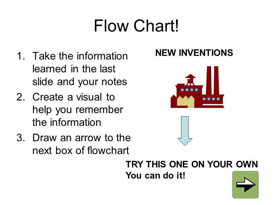 Flow Chart! 1.Take the information learned in the last slide and your notes 2.Create a visual to help you remember the information 3.Draw an arrow to