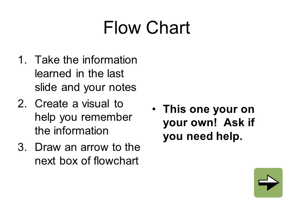 Flow Chart 1.Take the information learned in the last slide and your notes 2.Create a visual to help you remember the information 3.Draw an arrow to the next box of flowchart This one your on your own.