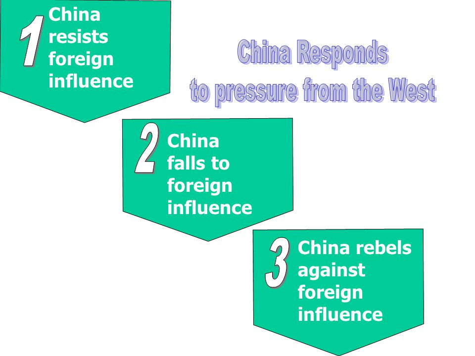 EventDateForeign Powers Causes of EventEffects of Event Changes Made in China The Opium Wars The Taiping Rebellion The US Open Door Policy The Boxer R