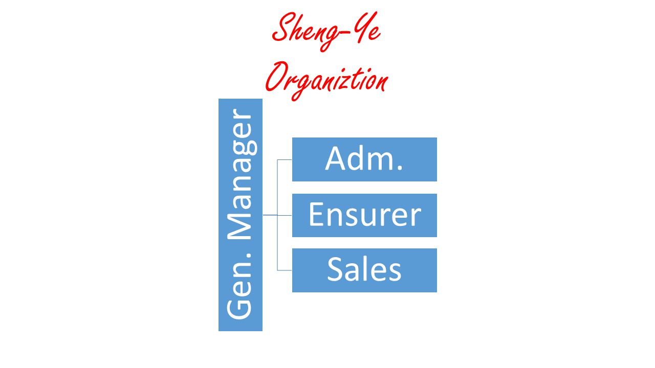 Sheng-Ye Organiztion Gen. Manager Adm. Ensurer Sales