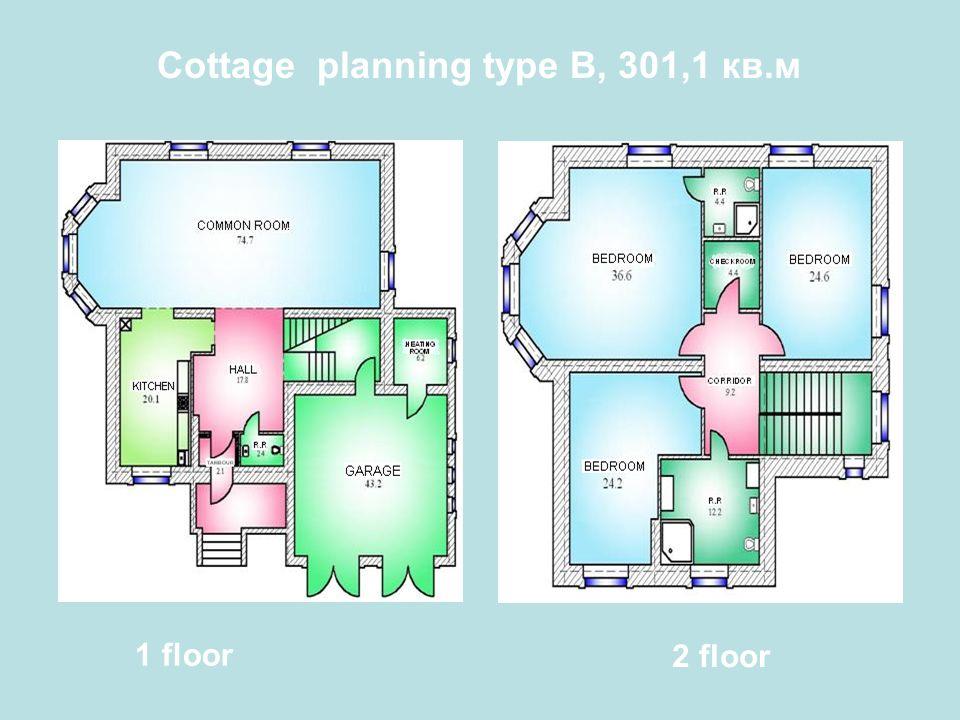 Cottage planning type В, 301,1 кв.м 1 floor 2 floor