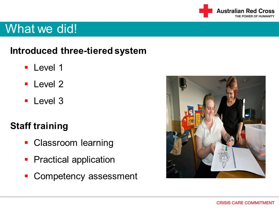 Level 1 - Staff routines - Allocation of tasks - Ensuring basic needs are met Level 2 - Meeting individual needs of the client - Client profile and circumstances - Engagement Level 3- Data-based behaviour management programs Three-tiered System